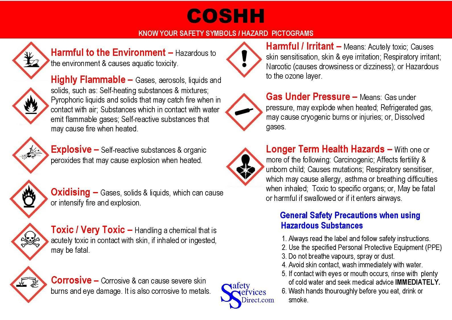 What Is Coshh Coshh Explained Safety Services Direct Blog