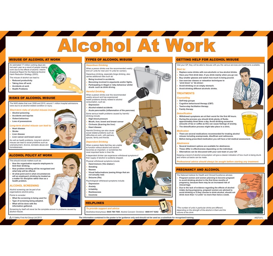 Alcohol At Work Poster | Safety Services Direct