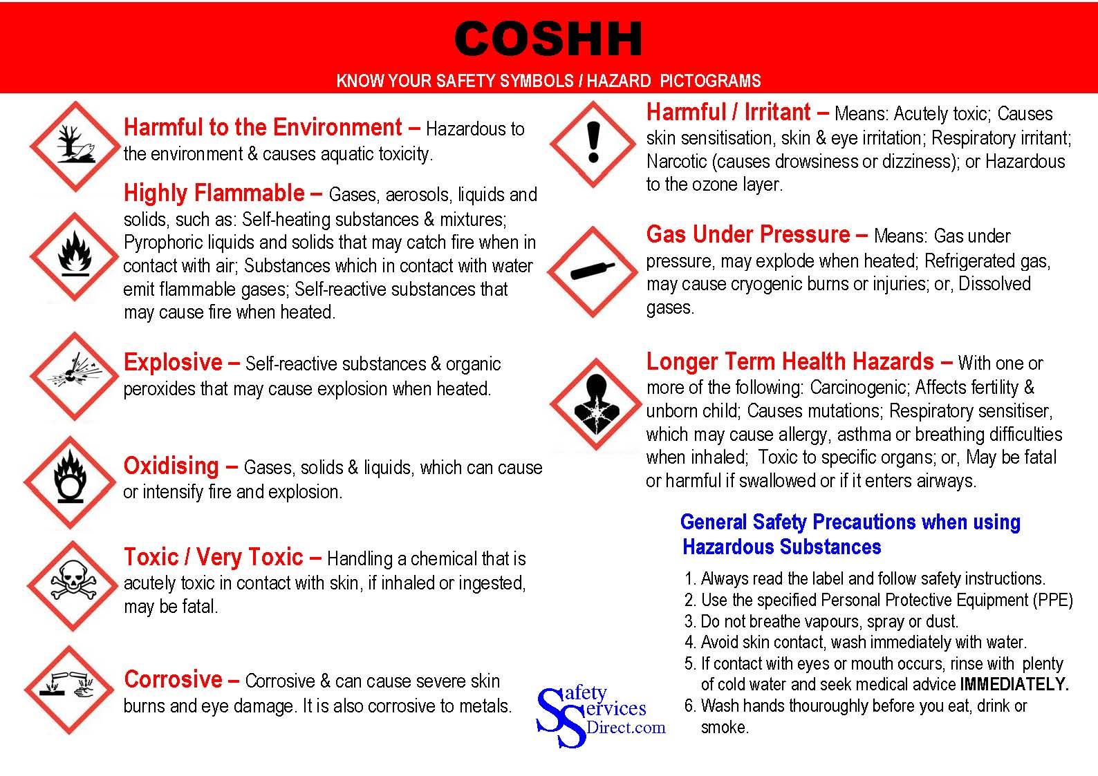 Coshh Posters Hazardous Substances Posters