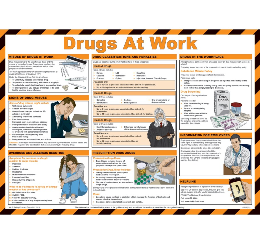 Drugs at Work Poster | Safety Services Direct