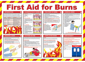 First Aid for Burns Guide Poster