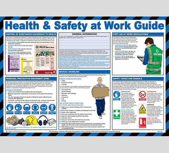 health and safety law posters