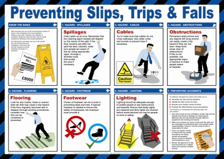 Preventing Slips, Trips and Falls  Poster | Safety Services Direct