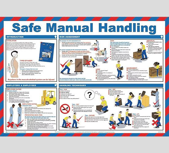 Safe Manual Handling Poster | Safety Services Direct