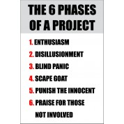 The 6 Phases Of A Project - Funny Health and Safety Sign (JOKE034) 200x300mm